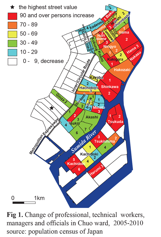 Fig. 2: Population increase in Chuo ward districts